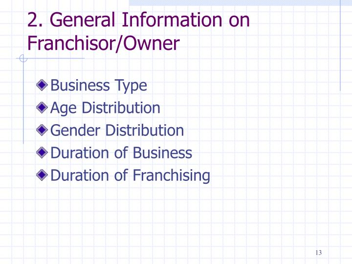 2. General Information on Franchisor/Owner