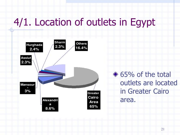4/1. Location of outlets in Egypt