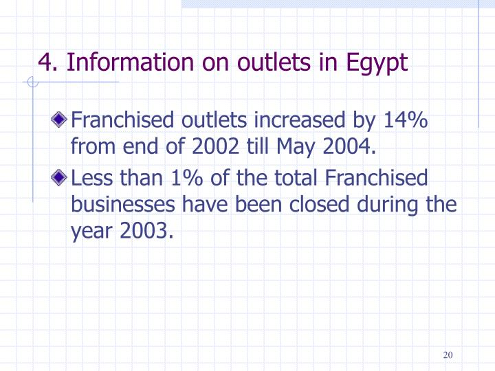 4. Information on outlets in Egypt