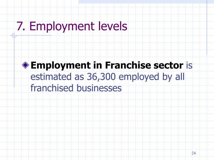7. Employment levels