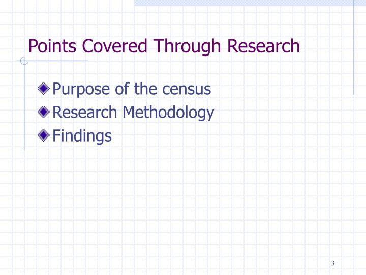 Points Covered Through Research