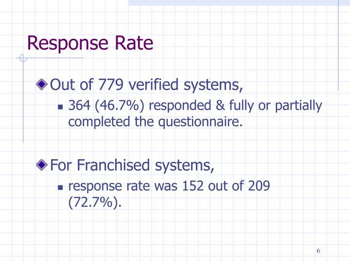 Response Rate