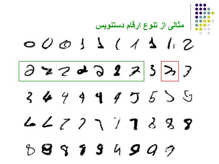 مثالی از تنوع ارقام دستنویس