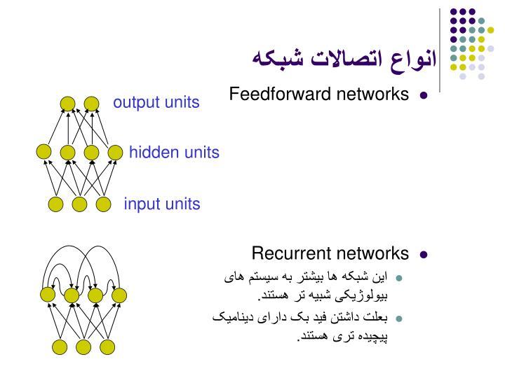 Feedforward networks
