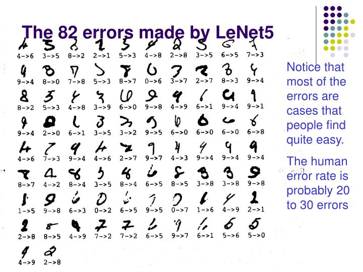 The 82 errors made by LeNet5