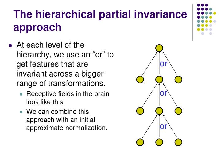 """At each level of the hierarchy, we use an """"or"""" to get features that are invariant across a bigger range of transformations."""