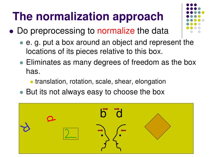 The normalization approach