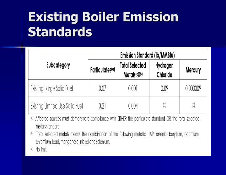 Existing Boiler Emission Standards