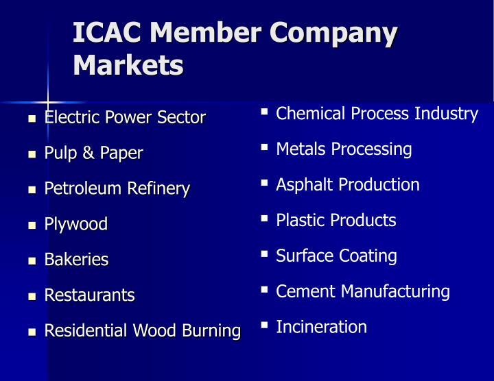 ICAC Member Company Markets