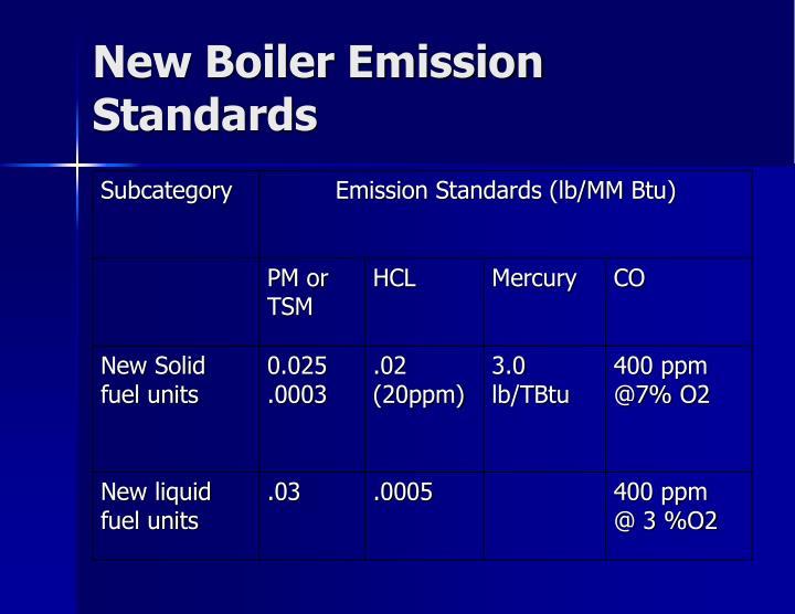 New Boiler Emission Standards