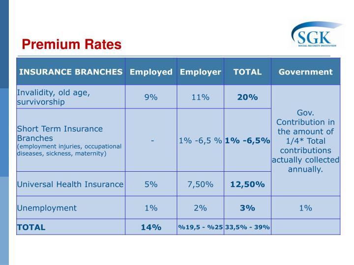 Premium Rates