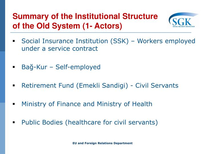Summary of the Institutional Structure of the Old System (1- Actors)