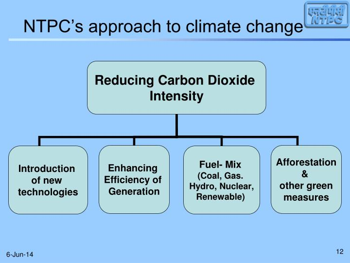 NTPC's approach to climate change