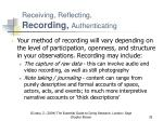 receiving reflecting recording authenticating2