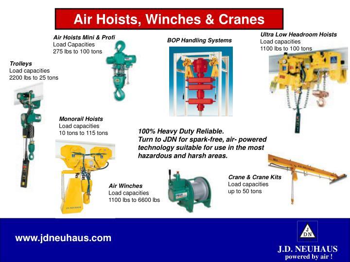 Air Hoists, Winches & Cranes