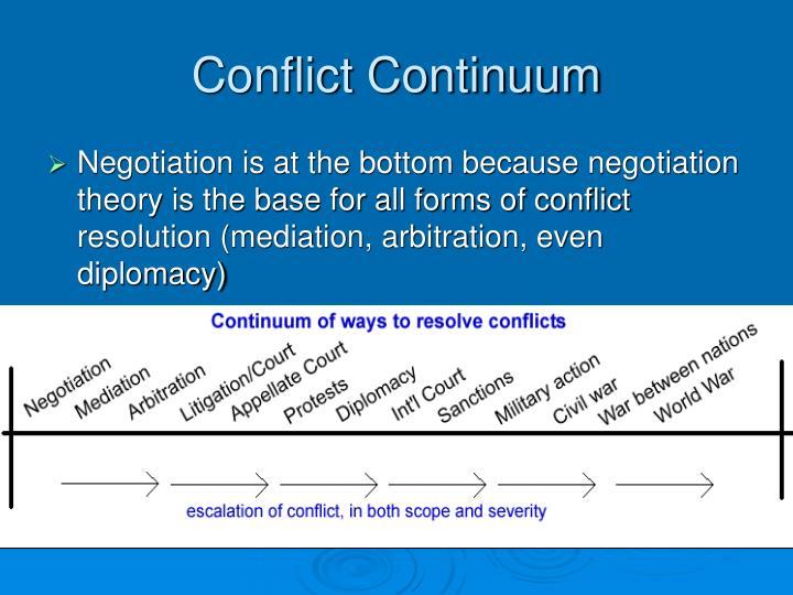 Conflict Continuum