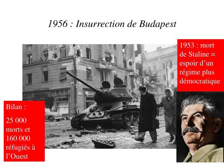 1956 : Insurrection de Budapest