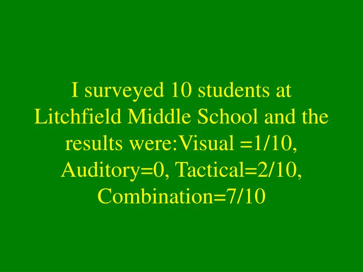 I surveyed 10 students at Litchfield Middle School and the results were:Visual =1/10, Auditory=0, Tactical=2/10, Combination=7/10