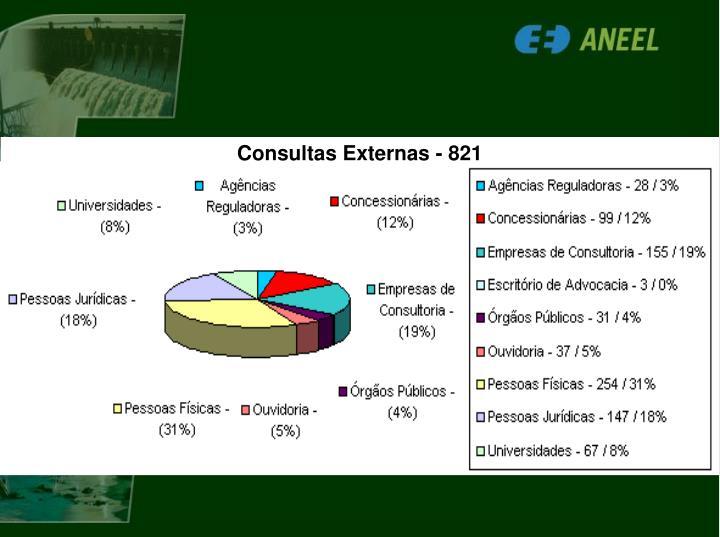 Consultas Externas - 821