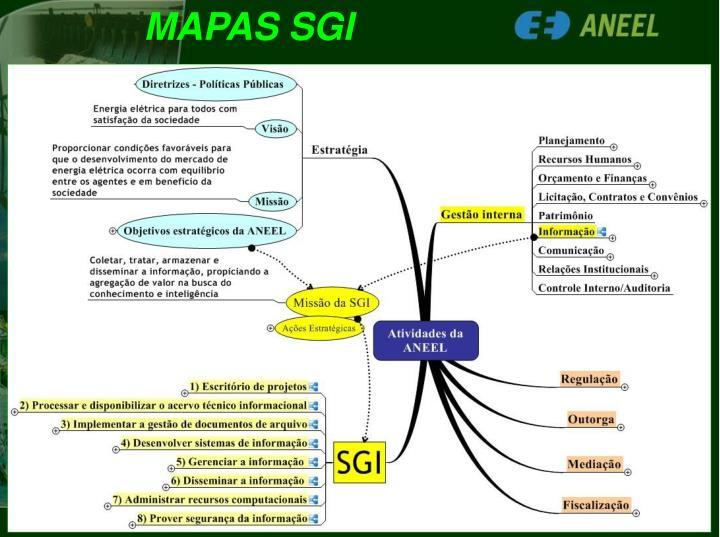 MAPAS SGI