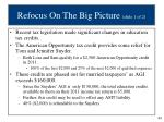 refocus on the big picture slide 1 of 2