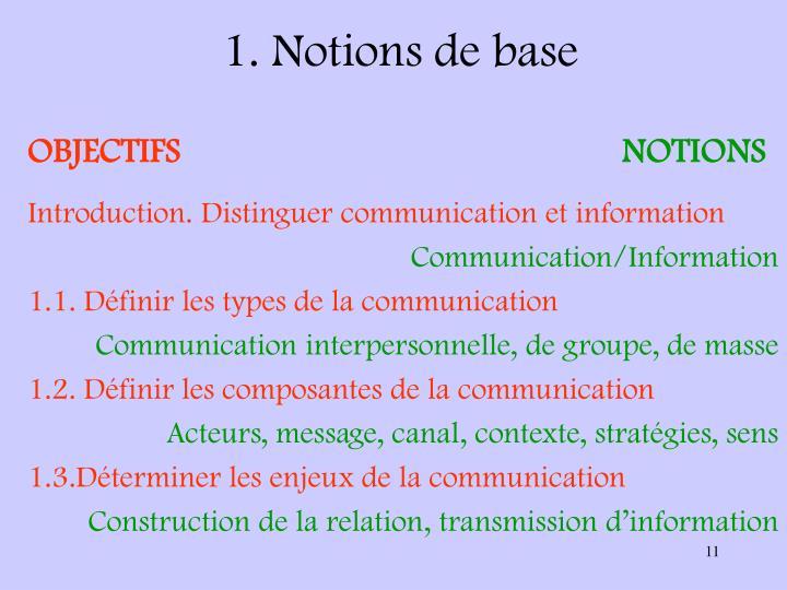1. Notions de base