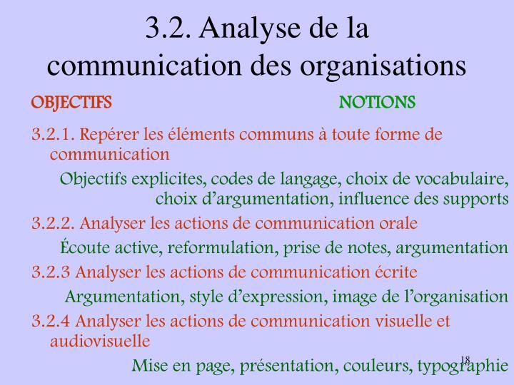 3.2. Analyse de la communication des organisations