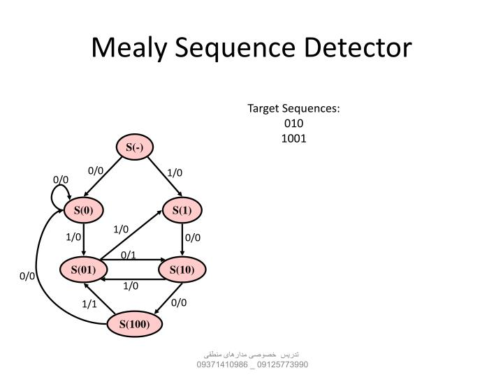 Mealy Sequence Detector