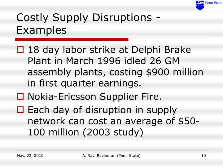 Costly Supply Disruptions - Examples