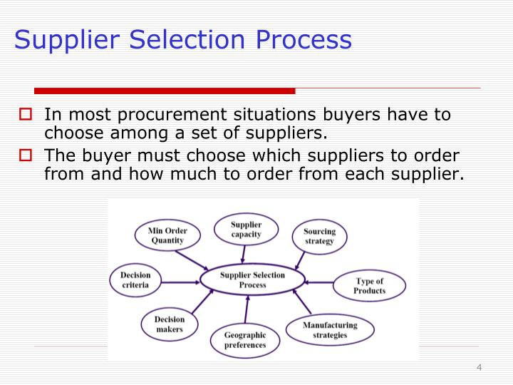 Supplier Selection Process