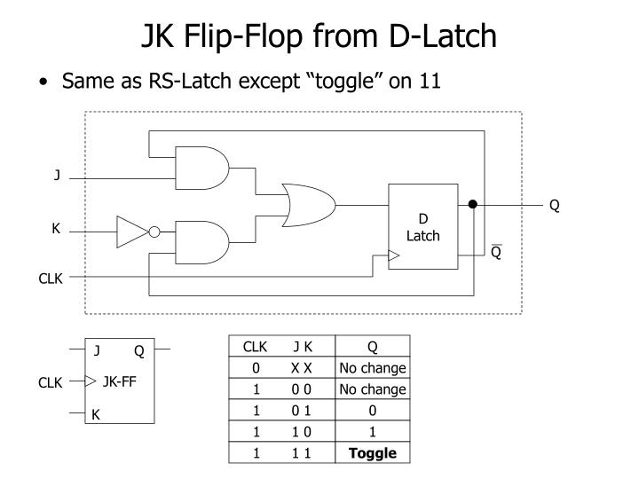 JK Flip-Flop from D-Latch