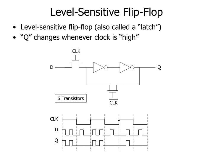 Level-Sensitive Flip-Flop