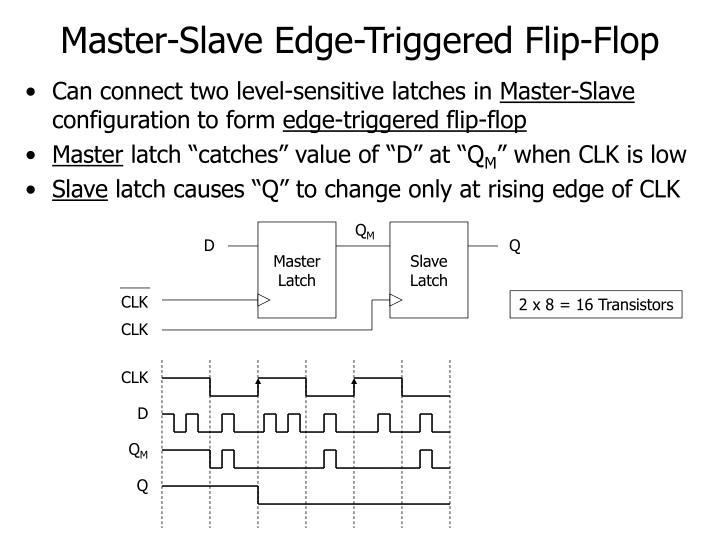 Master-Slave Edge-Triggered Flip-Flop