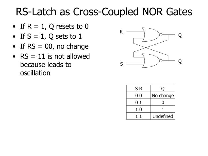 RS-Latch as Cross-Coupled NOR Gates