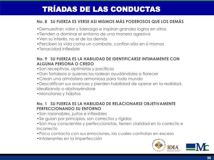 TRÍADAS DE LAS CONDUCTAS
