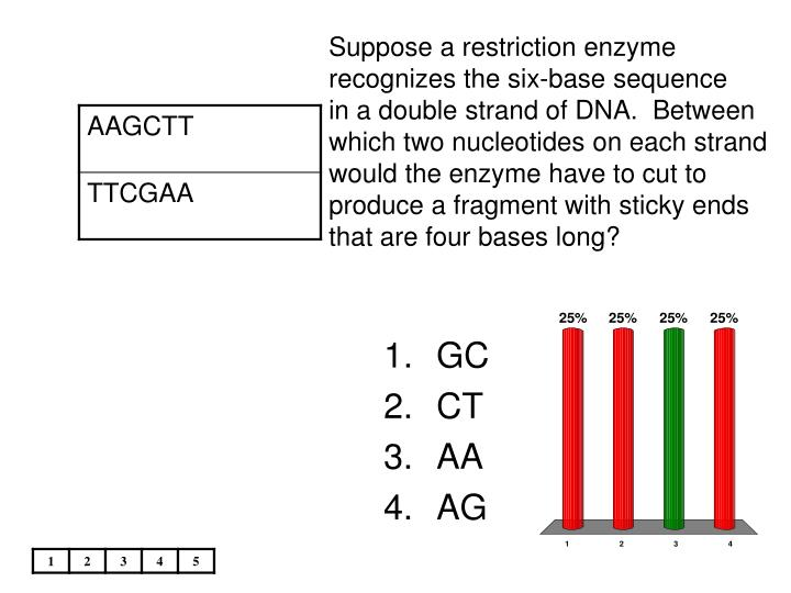 Suppose a restriction enzyme recognizes the six-base sequence