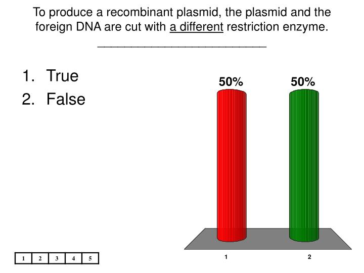 To produce a recombinant plasmid, the plasmid and the foreign DNA are cut with
