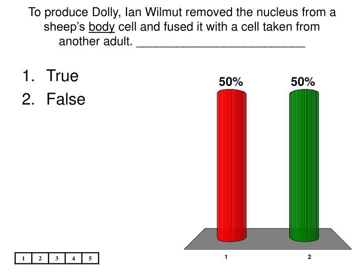 To produce Dolly, Ian Wilmut removed the nucleus from a sheep's