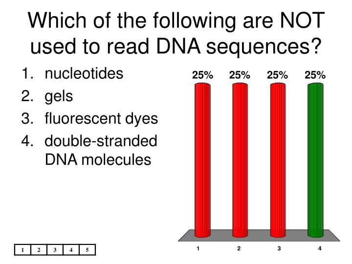 Which of the following are NOT used to read DNA sequences?