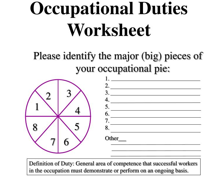 Occupational Duties