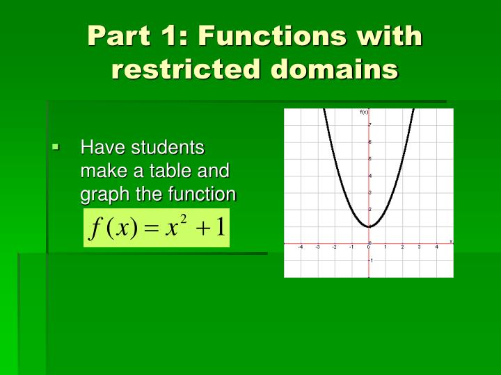 Part 1: Functions with restricted domains