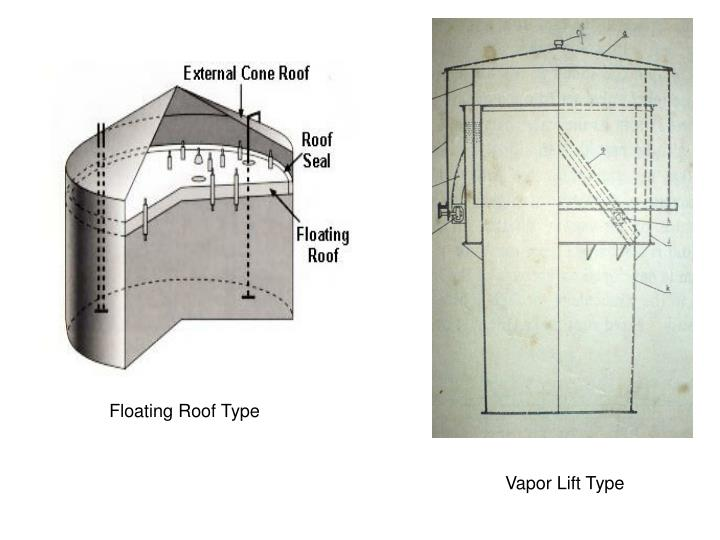 Floating Roof Type