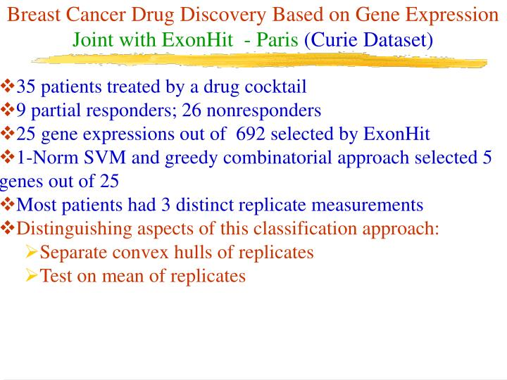Breast Cancer Drug Discovery Based on Gene Expression