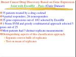 breast cancer drug discovery based on gene expression joint with exonhit paris curie dataset