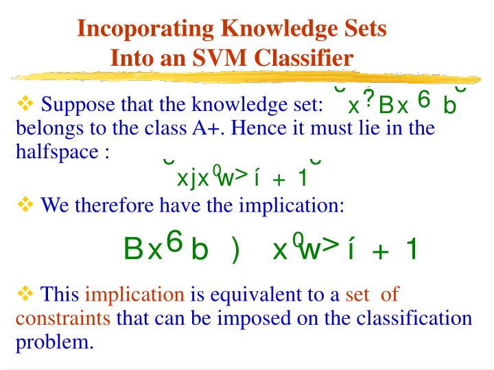 Suppose that the knowledge set:                         belongs to the class A+. Hence it must lie in the halfspace :