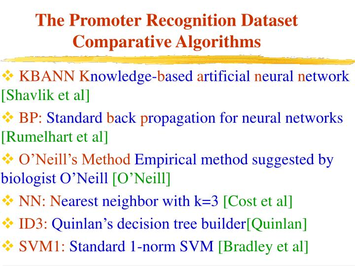 The Promoter Recognition Dataset