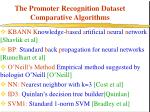 the promoter recognition dataset comparative algorithms
