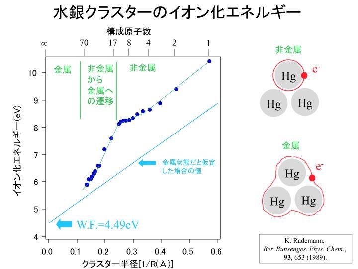 水銀クラスターのイオン化エネルギー