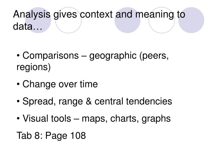 Analysis gives context and meaning to data…