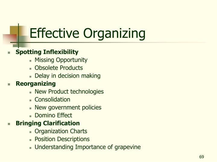 Effective Organizing
